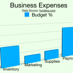 Small Business Cost Cutting